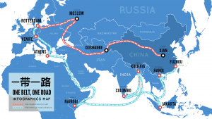 The Silk Road: Marketing Goods